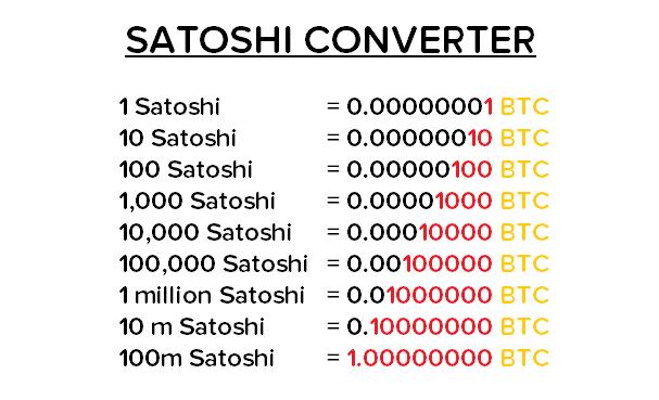1_bitcoin_bang_bao_nhieu_satoshi