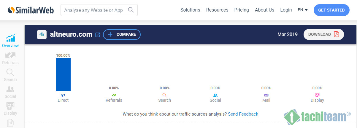 site-check-la-gi-similarweb