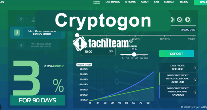 cryptogon review