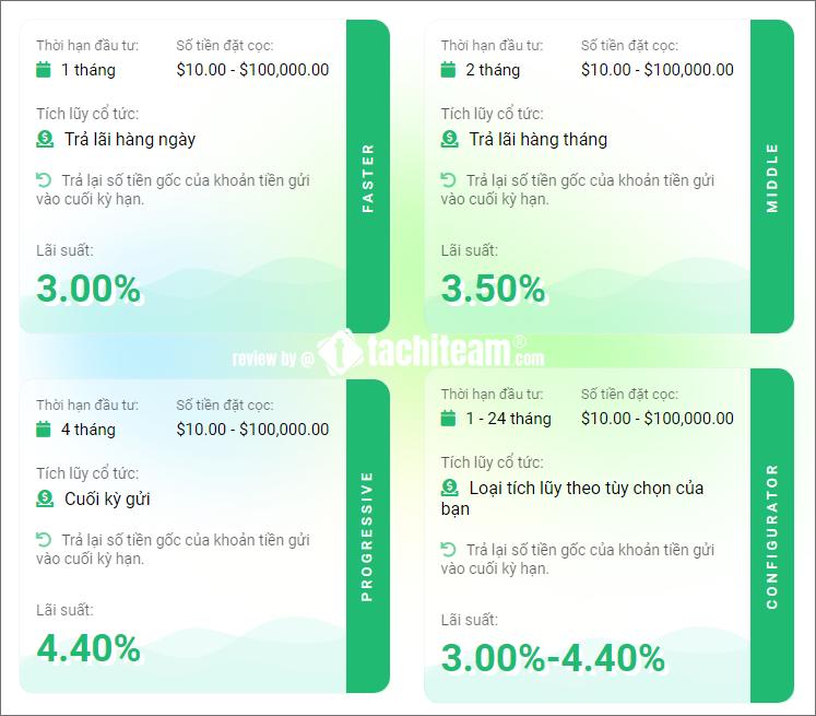 aura4 finance plans
