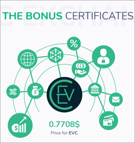 Evercont  certificates