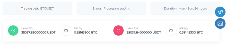 Progrex live trading